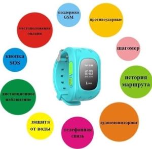 Детские умные GPS-часы с функцией телефона