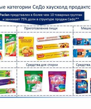 medium-Paclan - Для Посудомоечных Машин, Готовки, Уборки